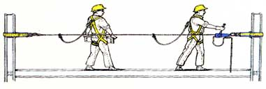 Temporary Horizontal Rope Lifeline System