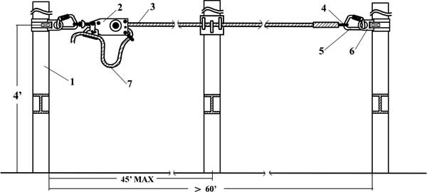 Temporary Horizontal Rope Lifeline System for Concrete Columns